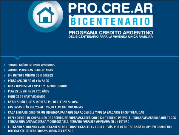 Números asignados para el sorteo de ProCreAr | Diario
